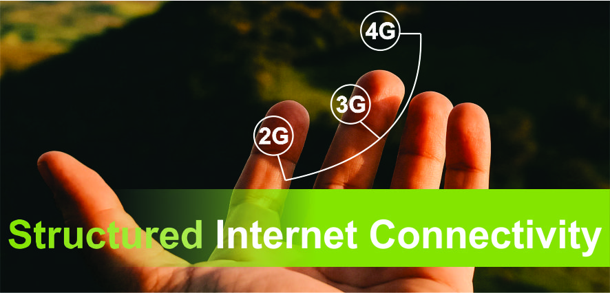 Structured Internet Connectivity